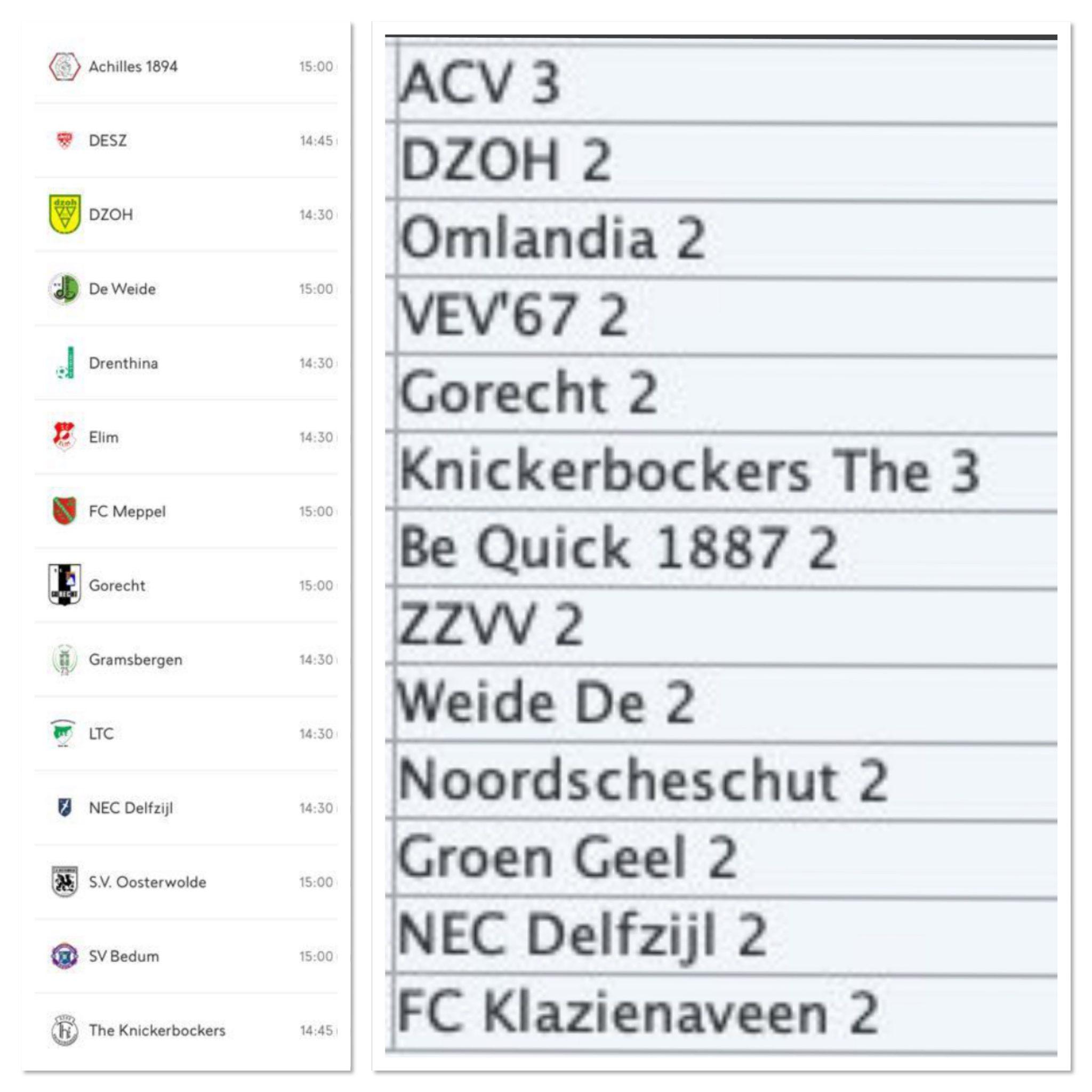Indeling 1e en 2e seizoen 2021-2022